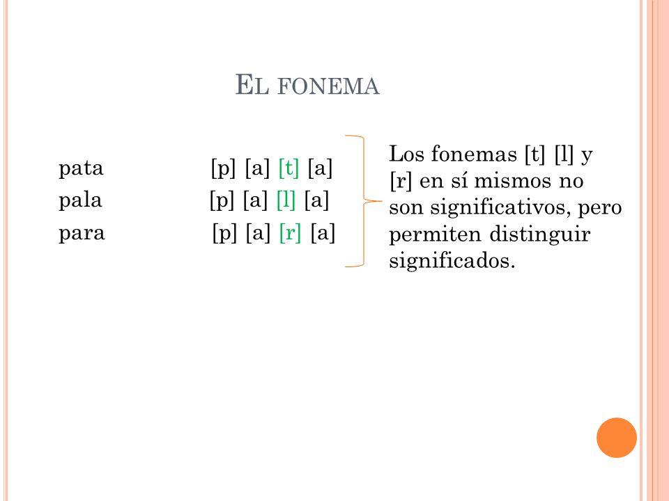 El fonema pata [p] [a] [t] [a] pala [p] [a] [l] [a] para [p] [a] [r] [a]